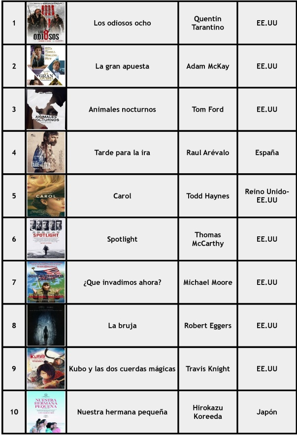 lista-peliculas-2016